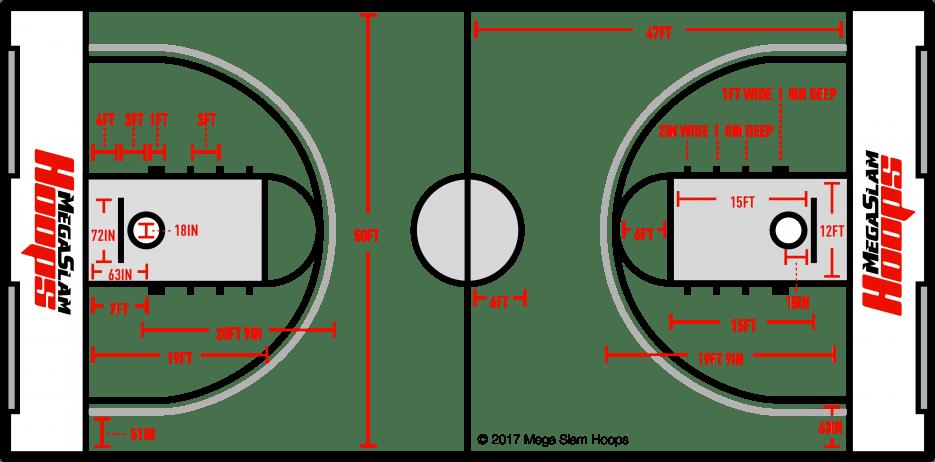 Basketball court sizes regulation basketball court specs for Basketball court specs