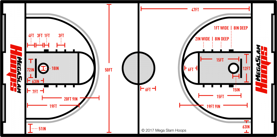Basketball court sizes regulation basketball court specs for Basketball courts dimensions