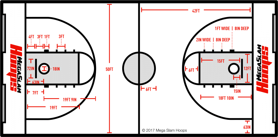 Basketball half court dimensions high school