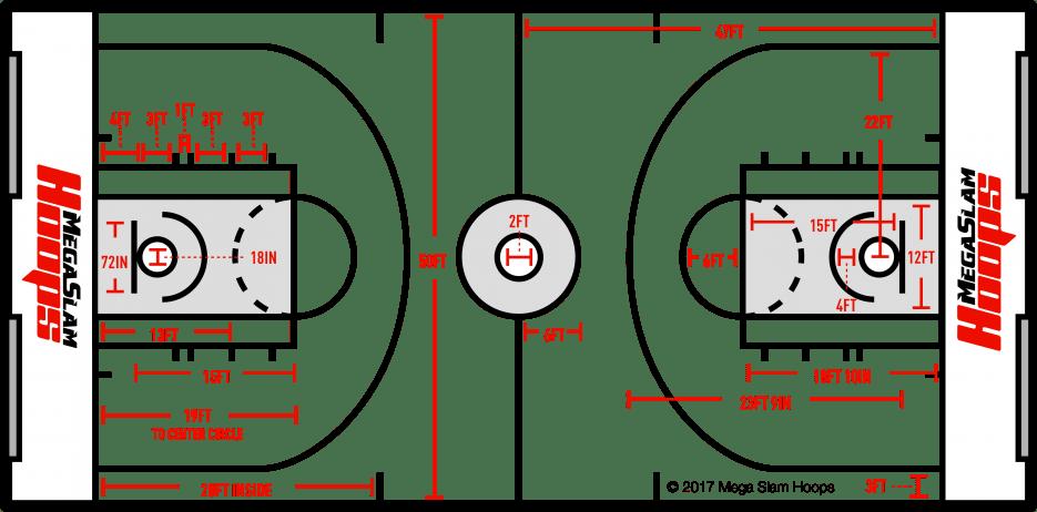 Basketball Court Sizes Regulation Specs Drawing Pro Diagram